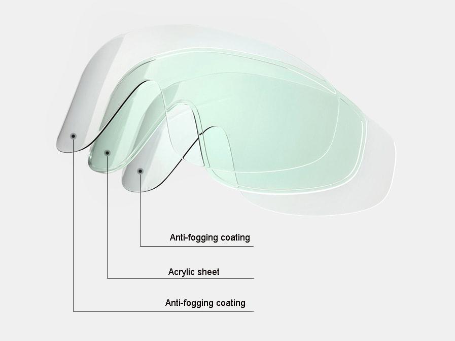 Anti Fogging glass