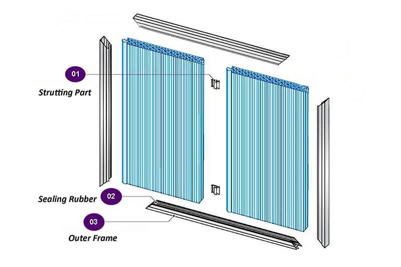 Accessories of Polycarbonate facade
